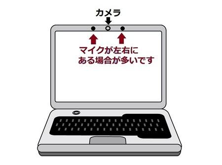PCのカメラとマイク.jpg